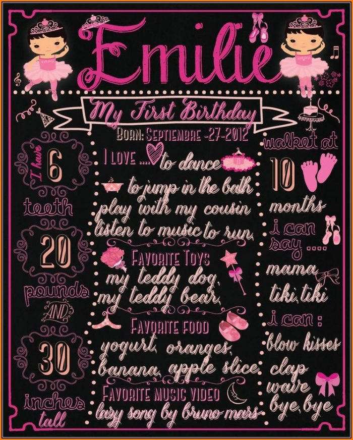 1st Birthday Chalkboard Poster Template