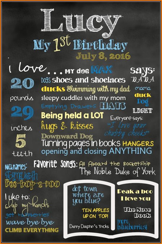 1st Birthday Chalkboard Template Free