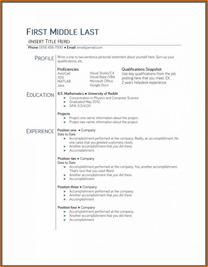 Free Modern Resume Templates Google Docs