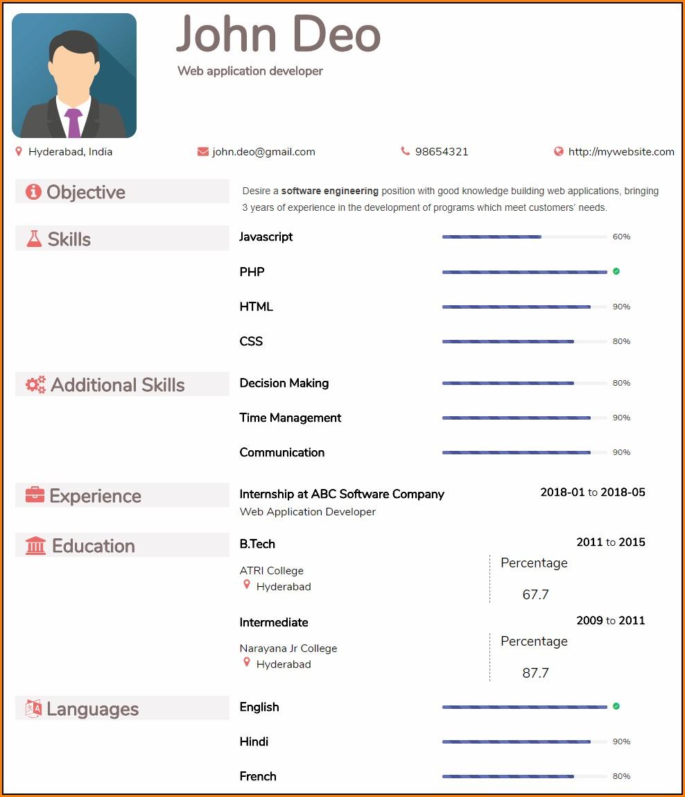 Free Resume Formats 2018