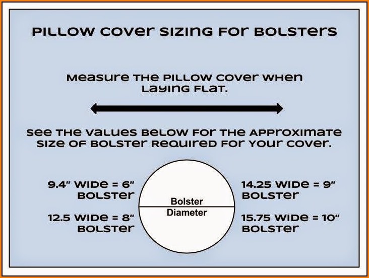 Bolster Pillow Forms