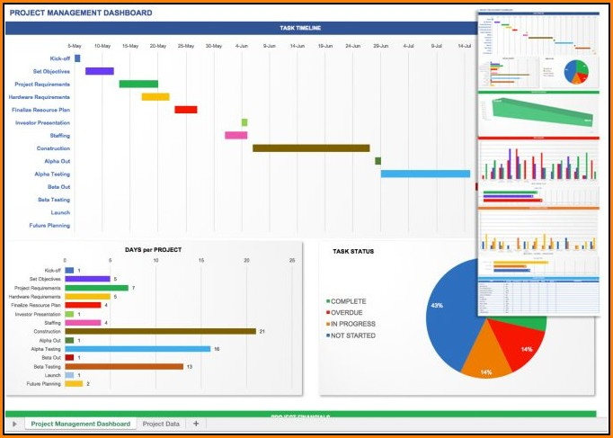 Construction Kpi Template Excel