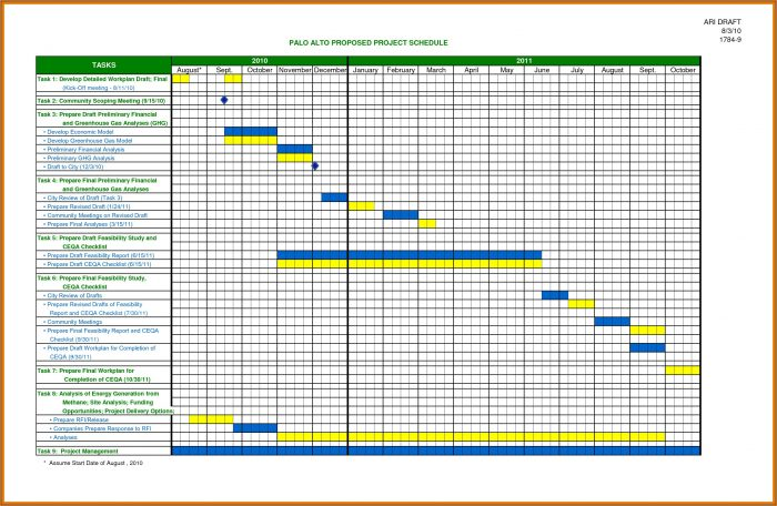 Construction Project Schedule Template Excel