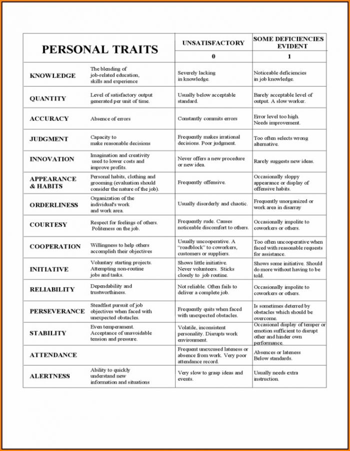 Employee Performance Evaluation Form Free Download