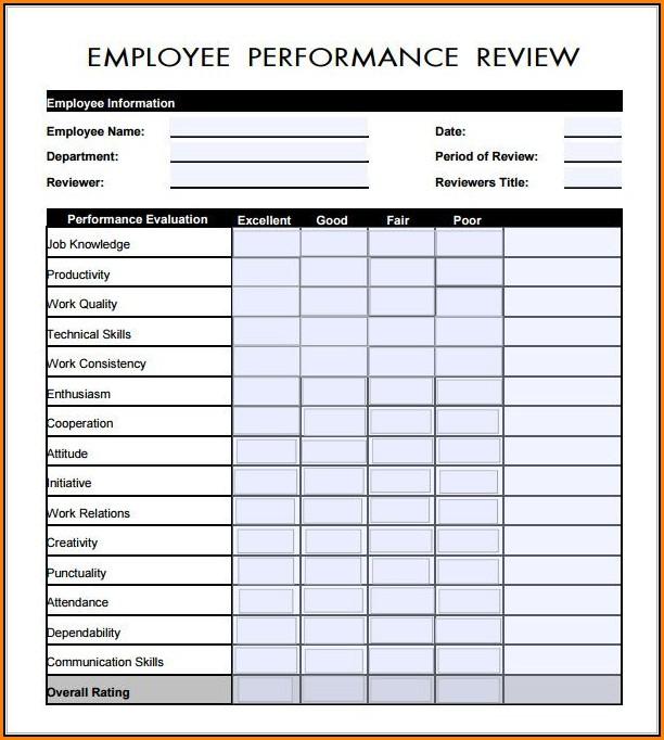 Free Employee Evaluation Form Pdf