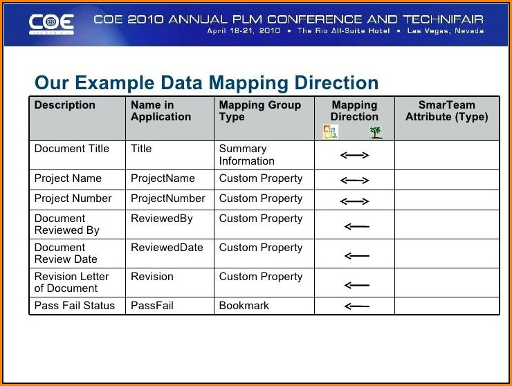 Gdpr Data Mapping Template Free
