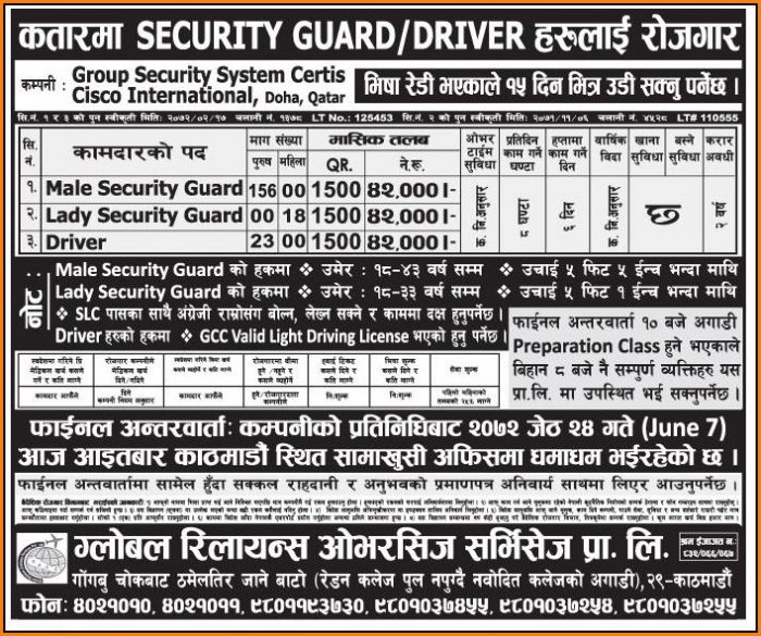 Job For Security Guard In Qatar