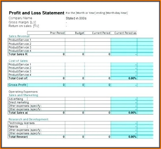 Operating Profit Loss Formula