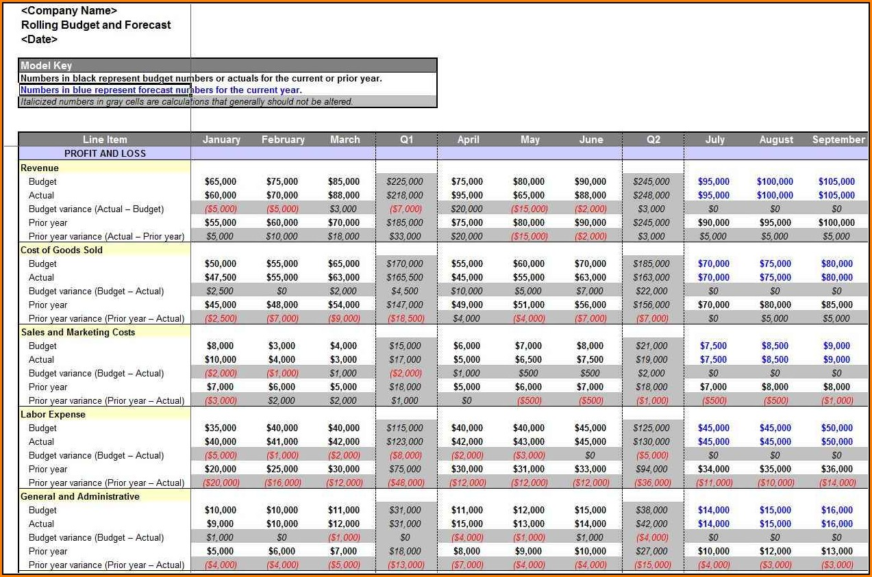 Restaurant Sales Forecast Excel Template
