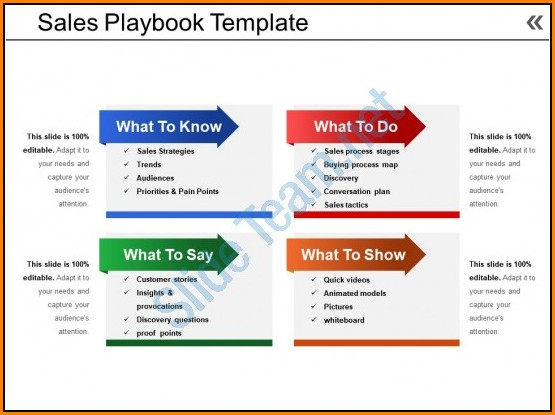 Sales Playbook Template Powerpoint