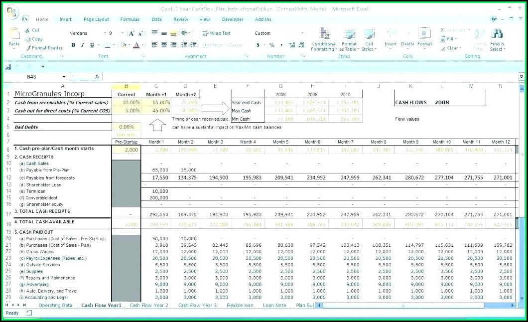 5 Year Sales Forecast Template Excel