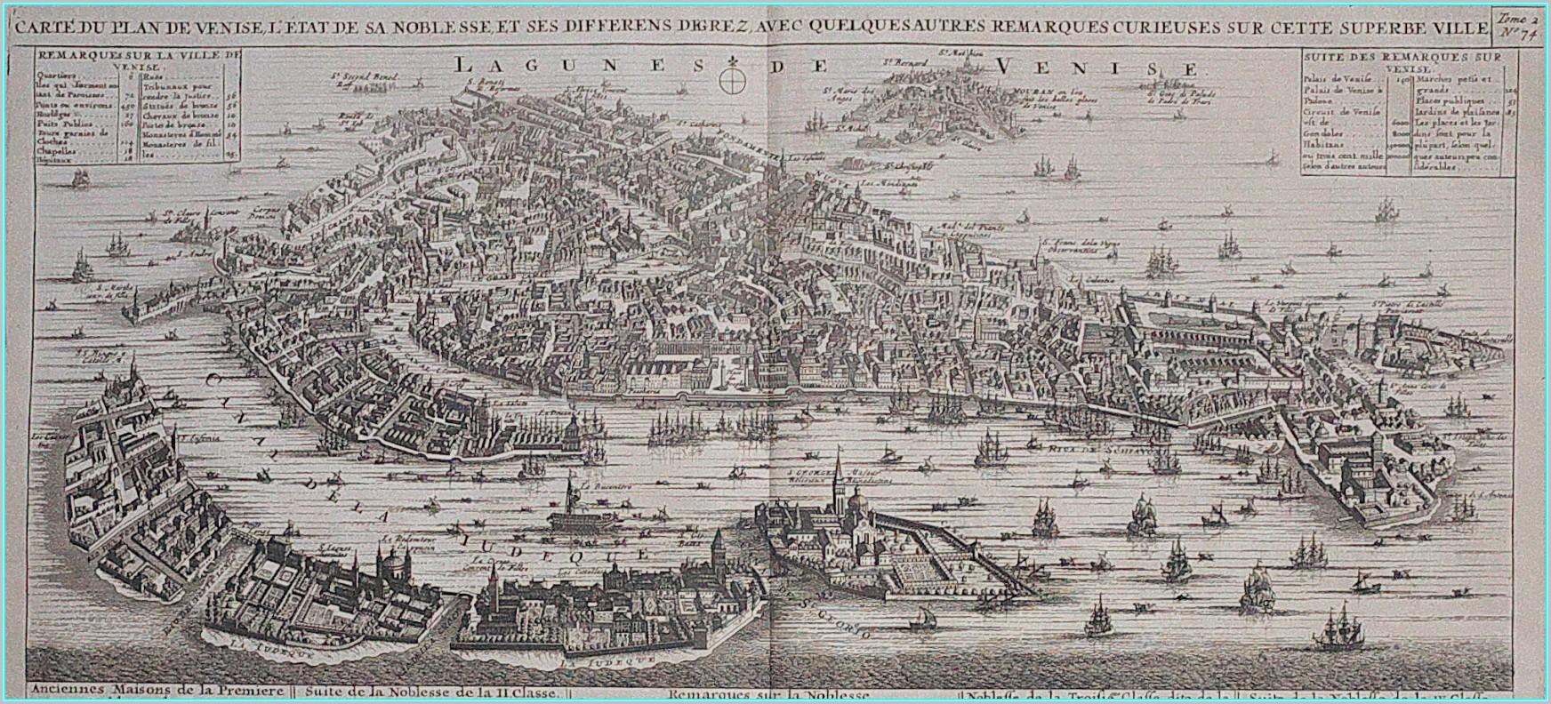 Antique Map Of Venice