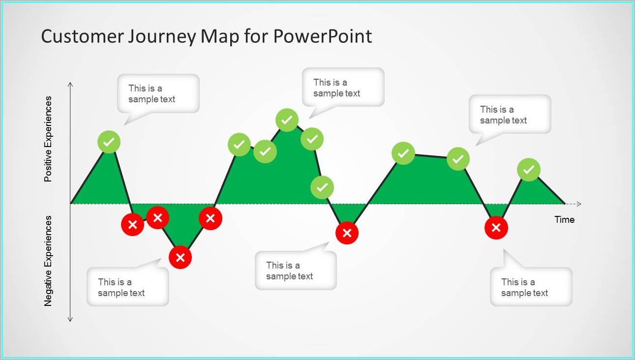 Customer Journey Mapping Ppt Template