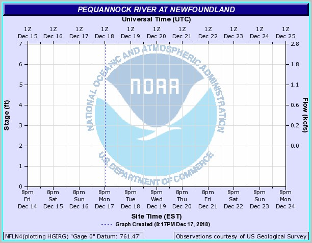 Flood Map Pequannock Nj