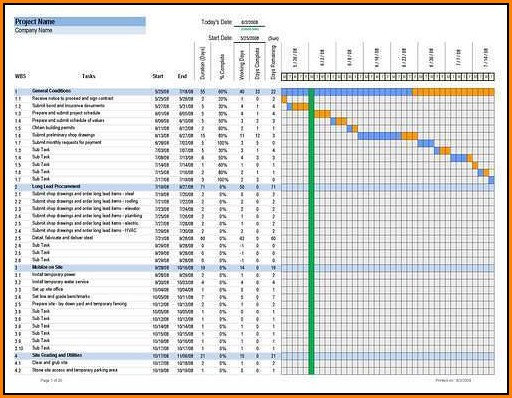 Free Construction Schedule Template Excel