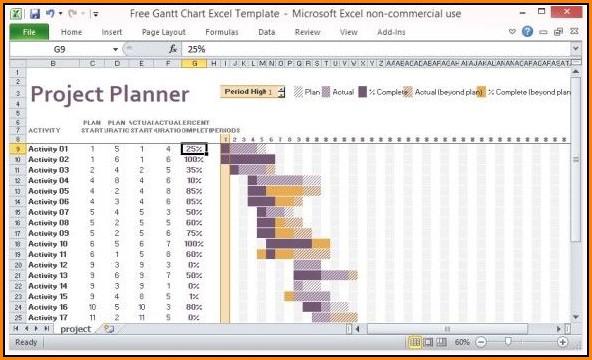 Free Excel Gantt Chart Template 2018