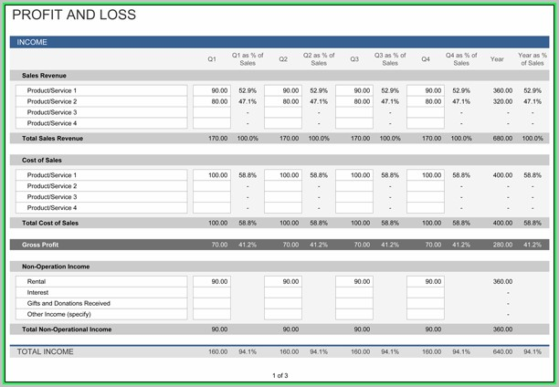 Free Profit And Loss Template Excel