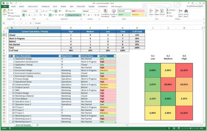 Free Project Management Templates Excel 2016