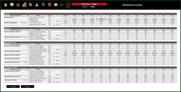 Balanced Scorecard Kpi Excel Template