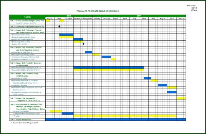 Construction Project Schedule Excel Template