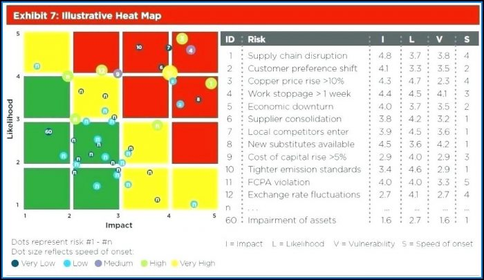 Heat Map Software Excel