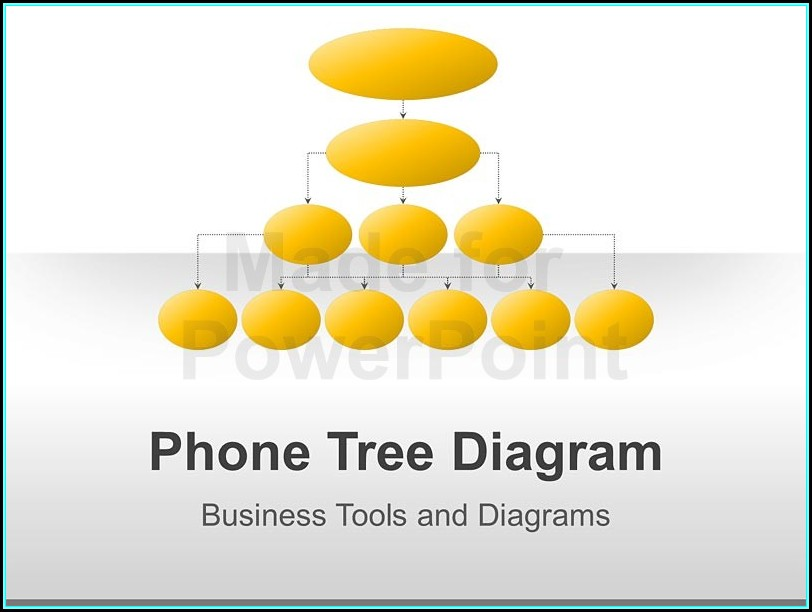 Editable Phone Tree Template