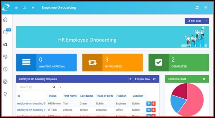Employee Onboarding Process Template