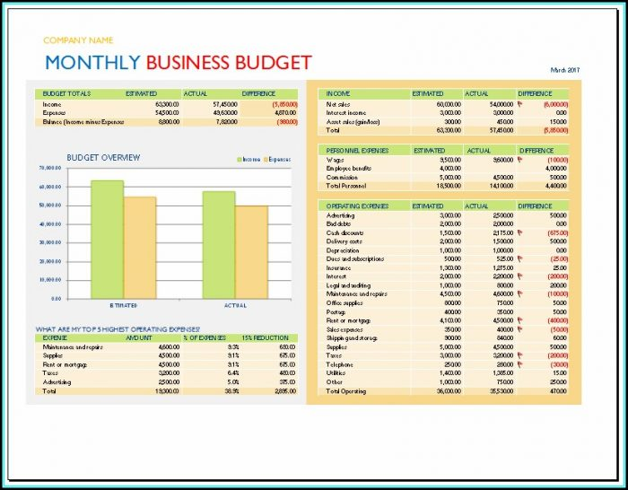 Excel Budget Template For Small Business