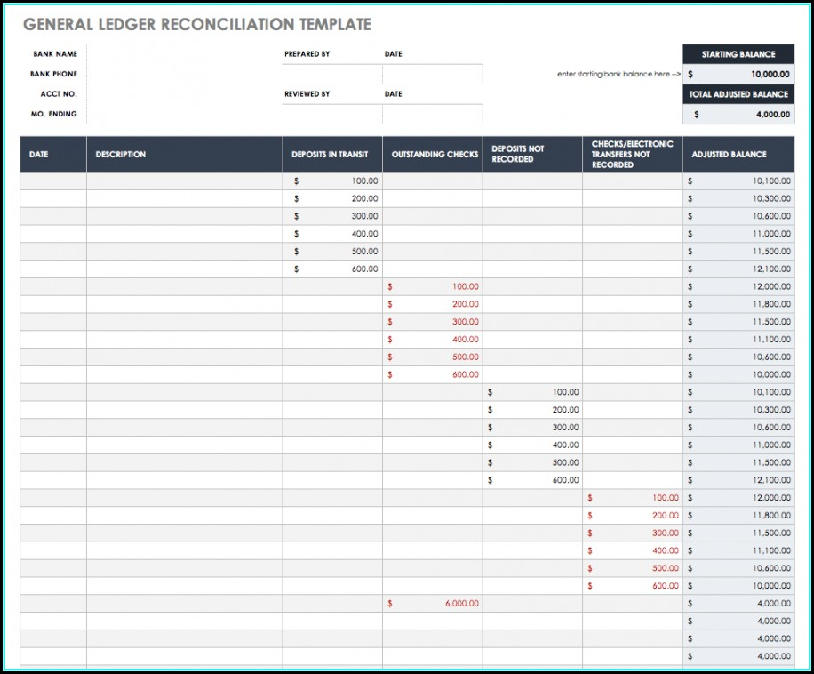 Free Accounts Payable Reconciliation Template