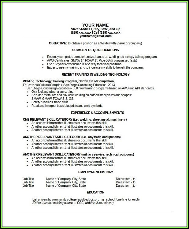Free Welding Resume Examples