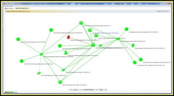 Mind Map Network Topology