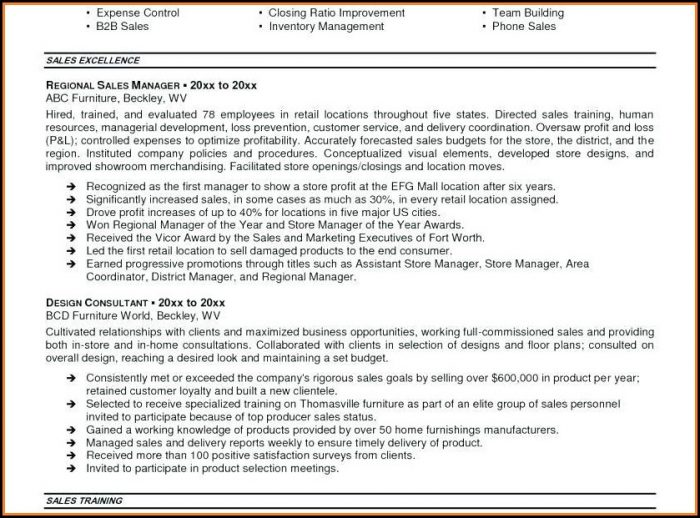 Inside Sales Representative Job Description Template