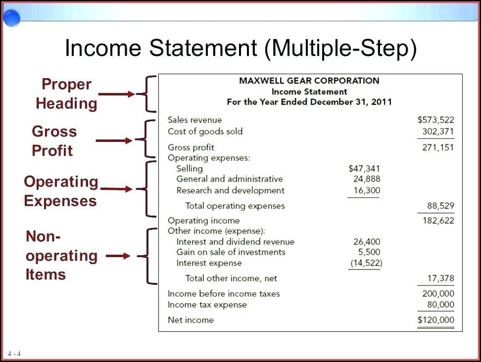 Profit And Loss Statement Format For Manufacturing Company