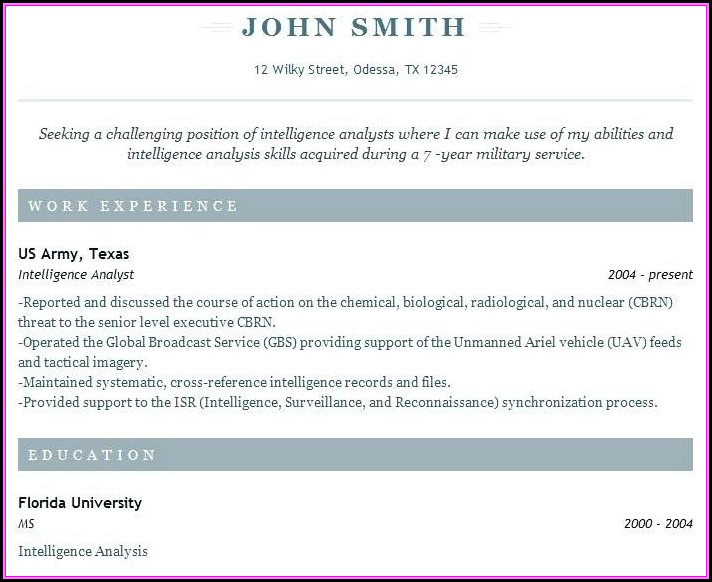 Resume Creating Sites