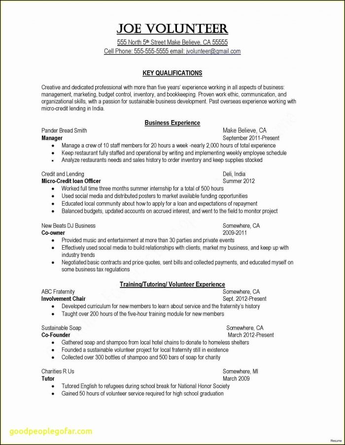 Sample Staff Rn Resume