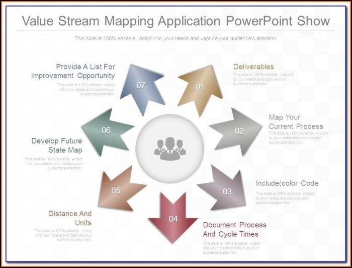 Value Stream Mapping Apple