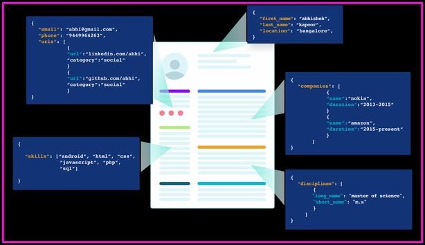 Best Resume Parsing Software