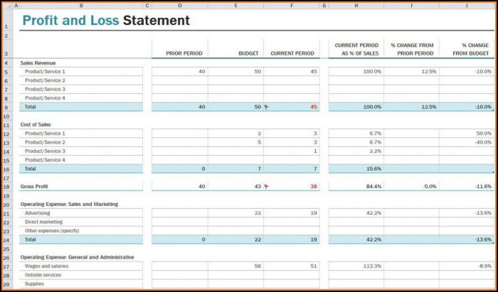 Restaurant Profit And Loss Account Format In Excel Sheet