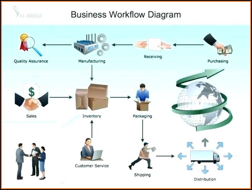 Workflow Analysis Report Template