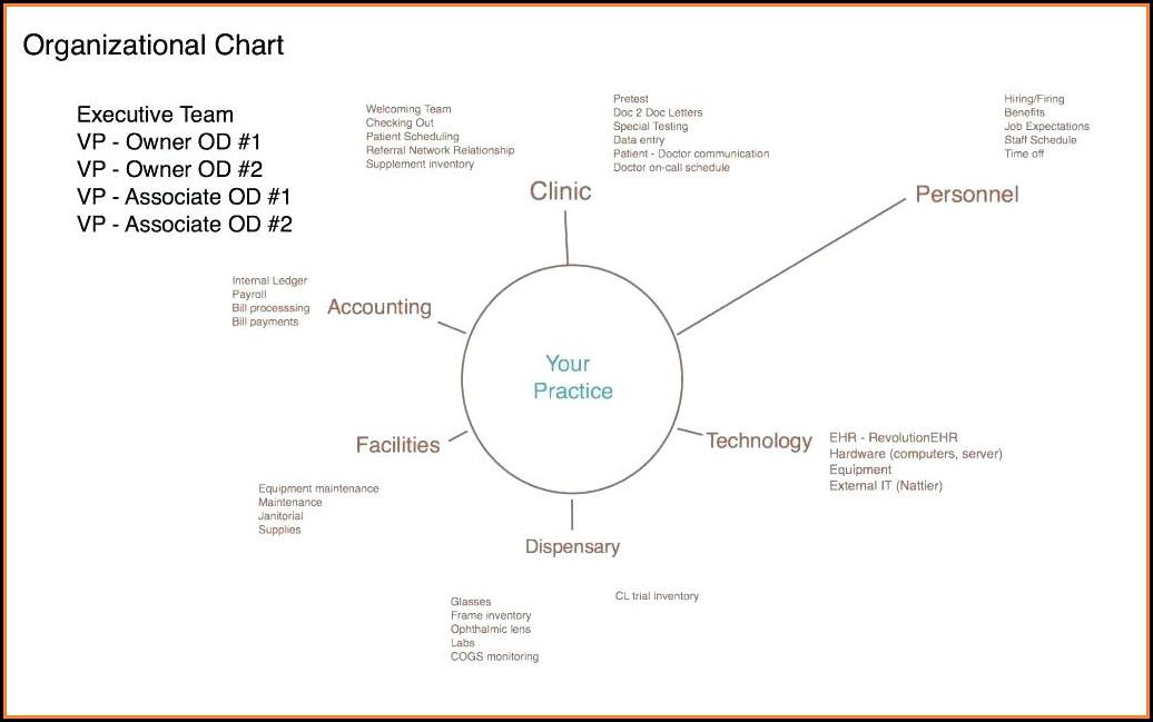 Workflow Gap Analysis Template