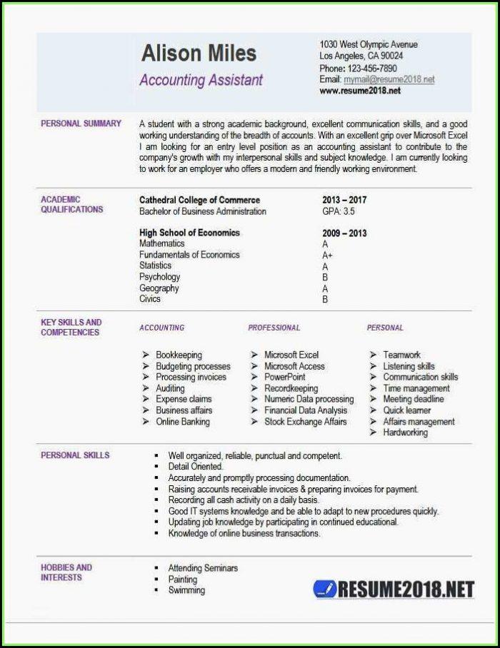 Free Resume Samples 2018