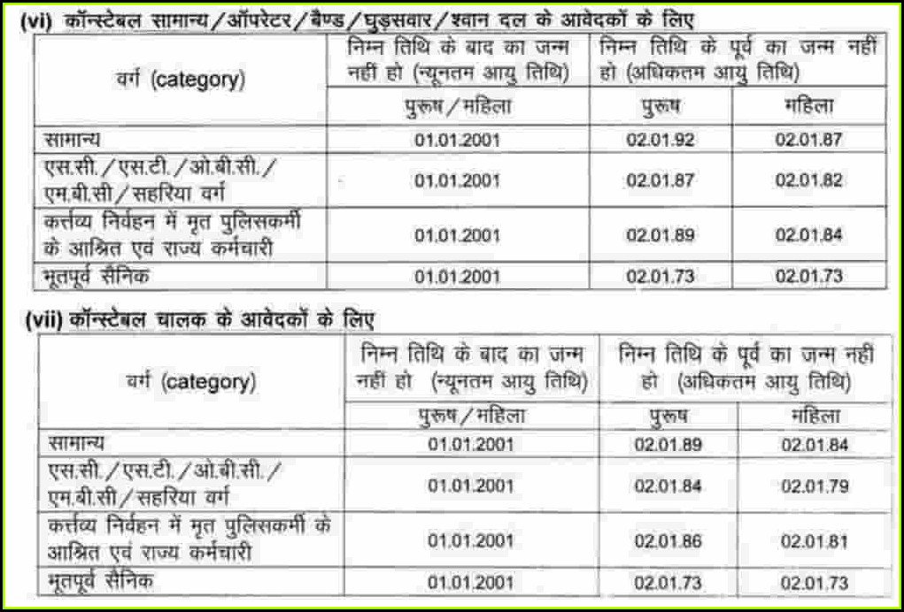 How To Fill Employment Form Online Rajasthan