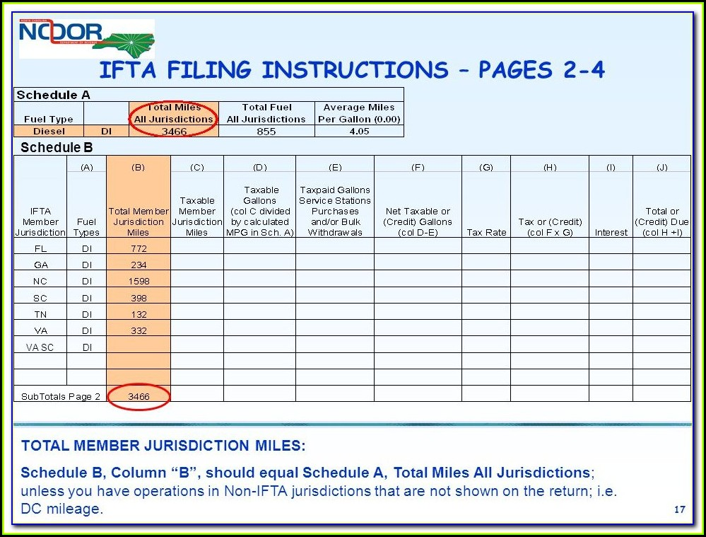 Ifta Mileage Report Form