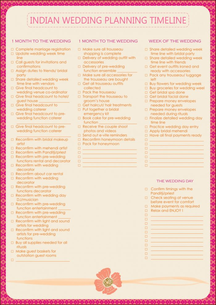 Indian Wedding Itinerary Template Free