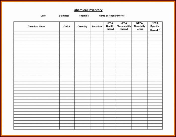 Inventory Spreadsheet Template Google Sheets