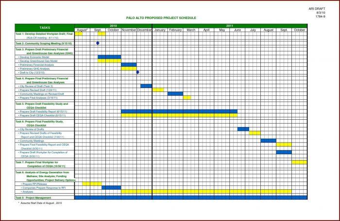 Monthly Employee Schedule Template Excel Download