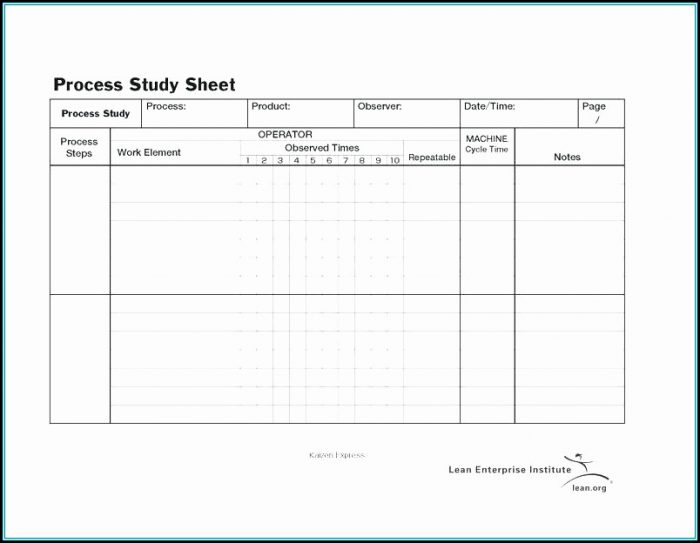 Process Time Study Template Excel