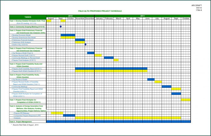Residential Construction Template Excel