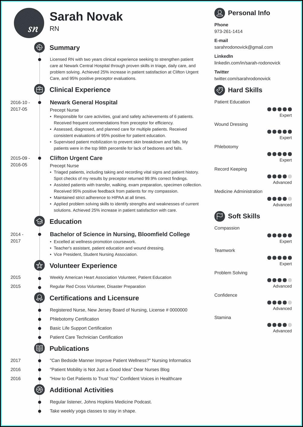 Resume Template For Nursing Student
