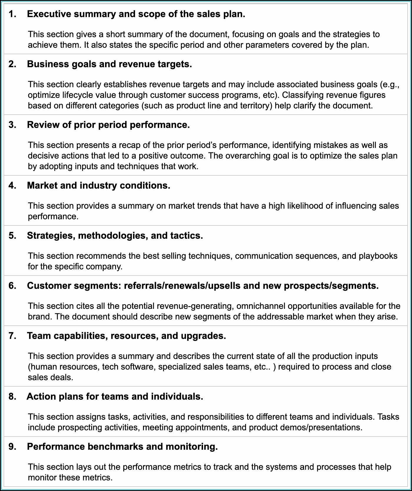 Sales Territory Business Plan Template